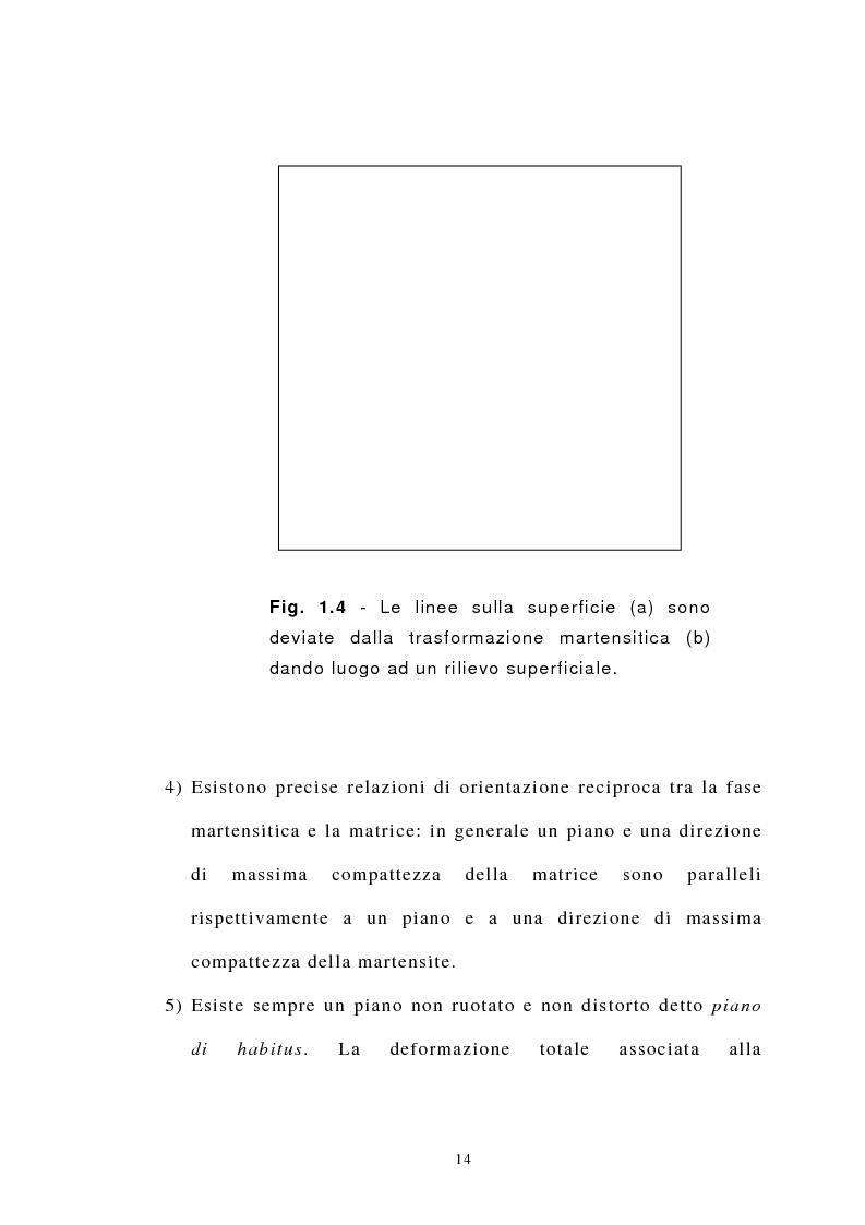 Anteprima della tesi: Studio Sperimentale della trasformazione martensitica diretta e inversa della lega a memoria di forma Cu83 Al13 Ni4, Pagina 7