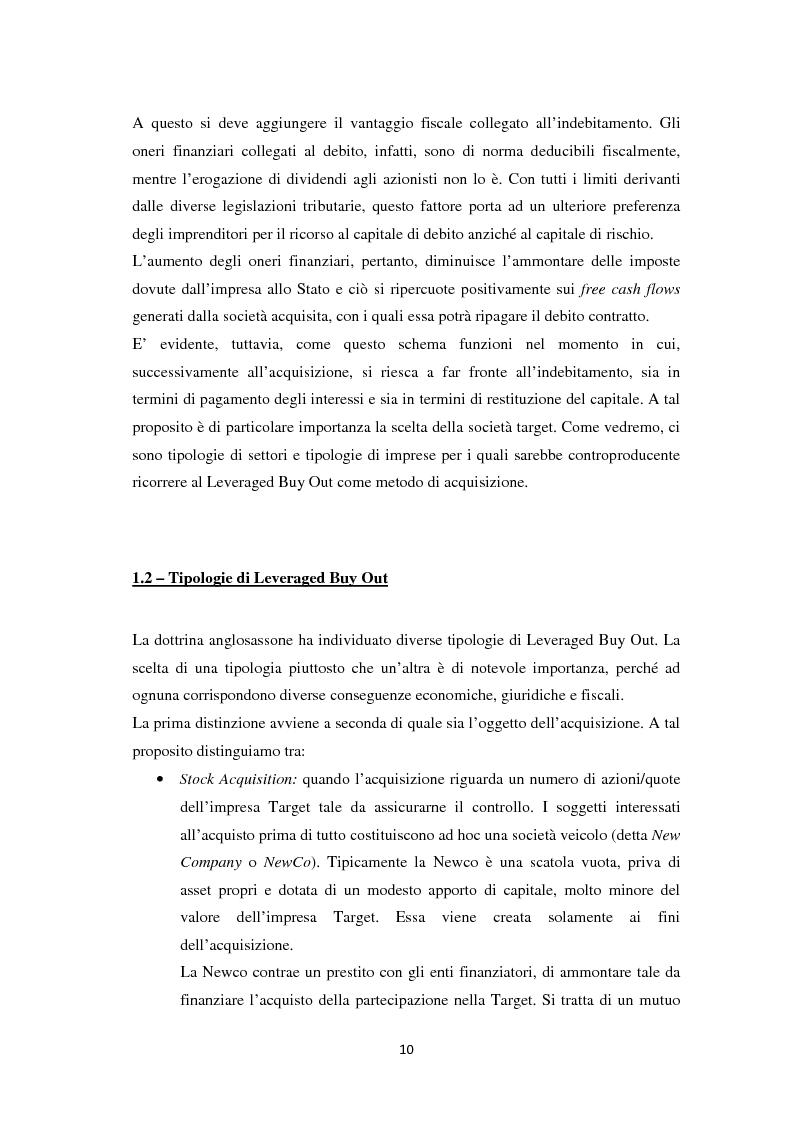 Anteprima della tesi: Il Leveraged Buy Out nelle Operazioni di Private Equity - Un'indagine sul mercato spagnolo, Pagina 4