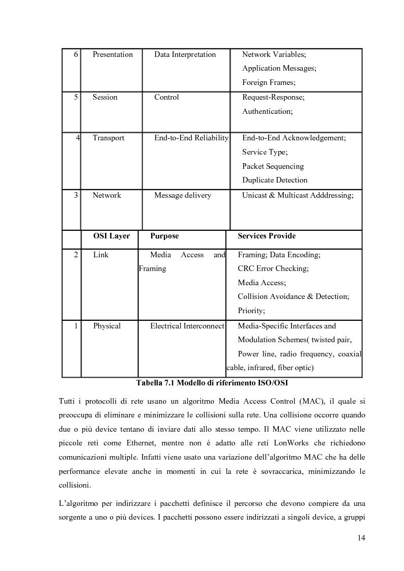 Anteprima della tesi: Un Framework Semantico per il Deployment di Ubiquitous Fuzzy Services, Pagina 9