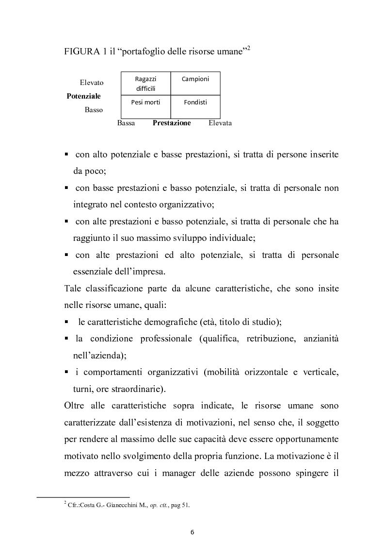 Anteprima della tesi: La gestione delle risorse umane nell'azienda autonoma delle Terme di Sciacca, Pagina 5