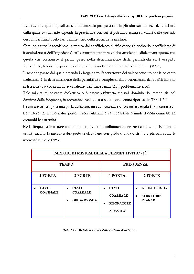 Anteprima della tesi: Spettroscopia dielettrica per la caratterizzazione morfologica di eritrociti umani, Pagina 7