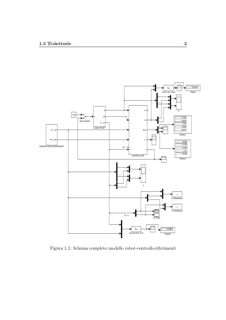 Anteprima della tesi: Verifica simulativa di un controllo ad apprendimento per un braccio robotico con dinamica e cinematica incerte, Pagina 4