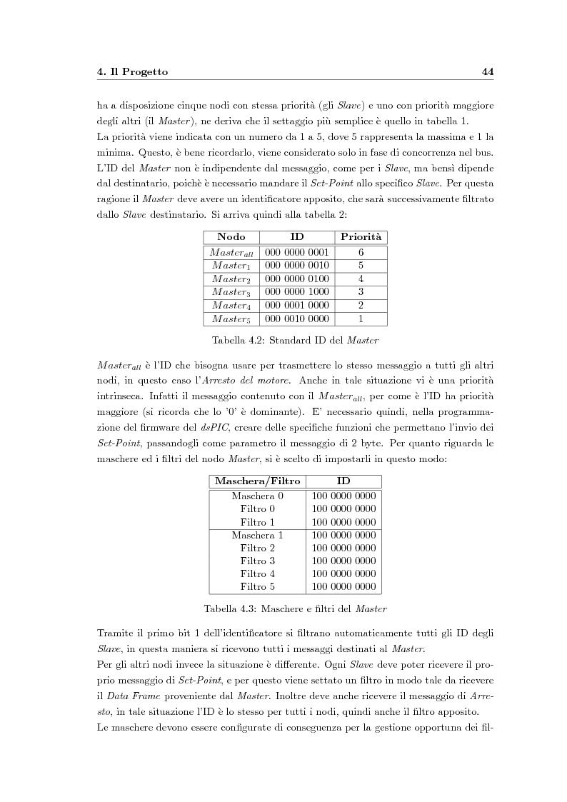 Anteprima della tesi: Progetto di un sistema di controllo per un robot basato su CAN bus, Pagina 2