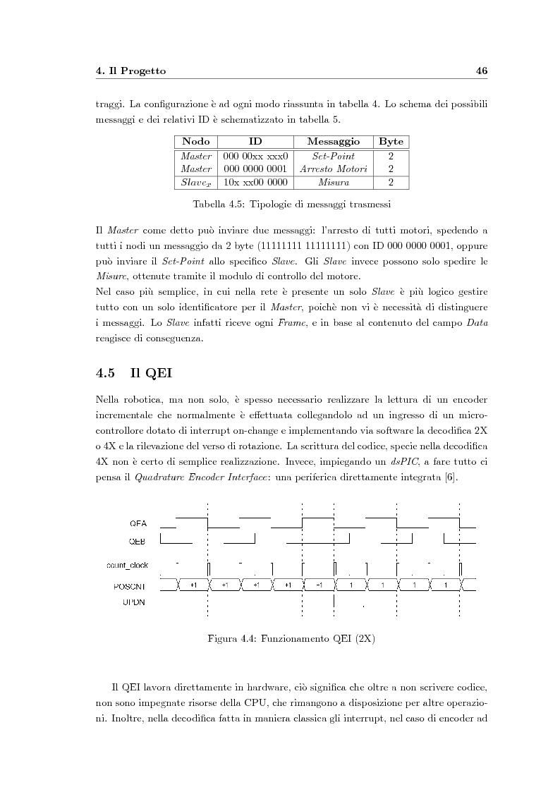Anteprima della tesi: Progetto di un sistema di controllo per un robot basato su CAN bus, Pagina 4