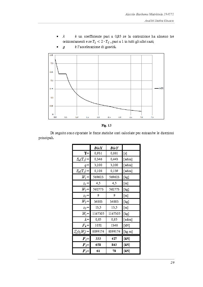 Anteprima della tesi: Analisi strutturali a confronto nella valutazione della vulnerabilità sismica di un edificio in acciaio e proposta di adeguamento sismico., Pagina 5