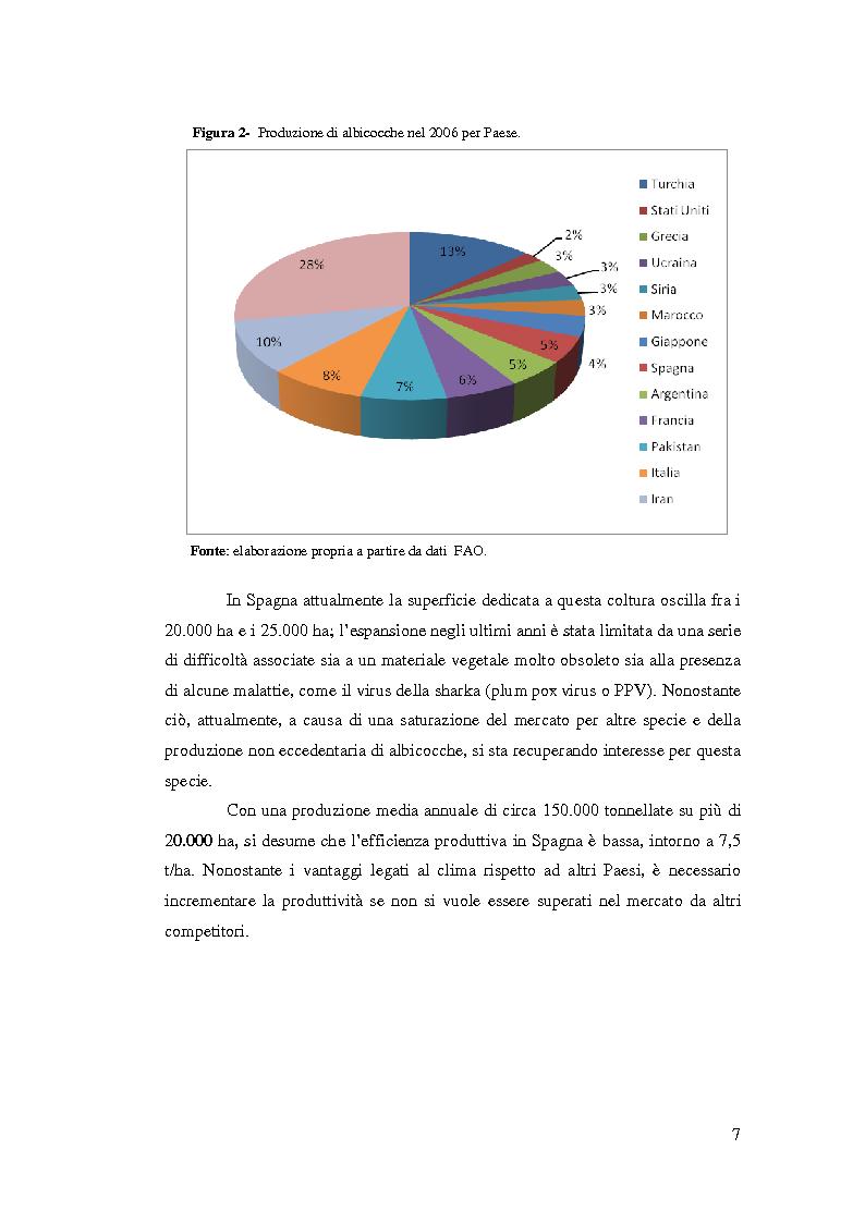 Anteprima della tesi: Comportamento vegeto-produttivo di diverse varietà di albicocco e nashi in Andalusia, Pagina 8
