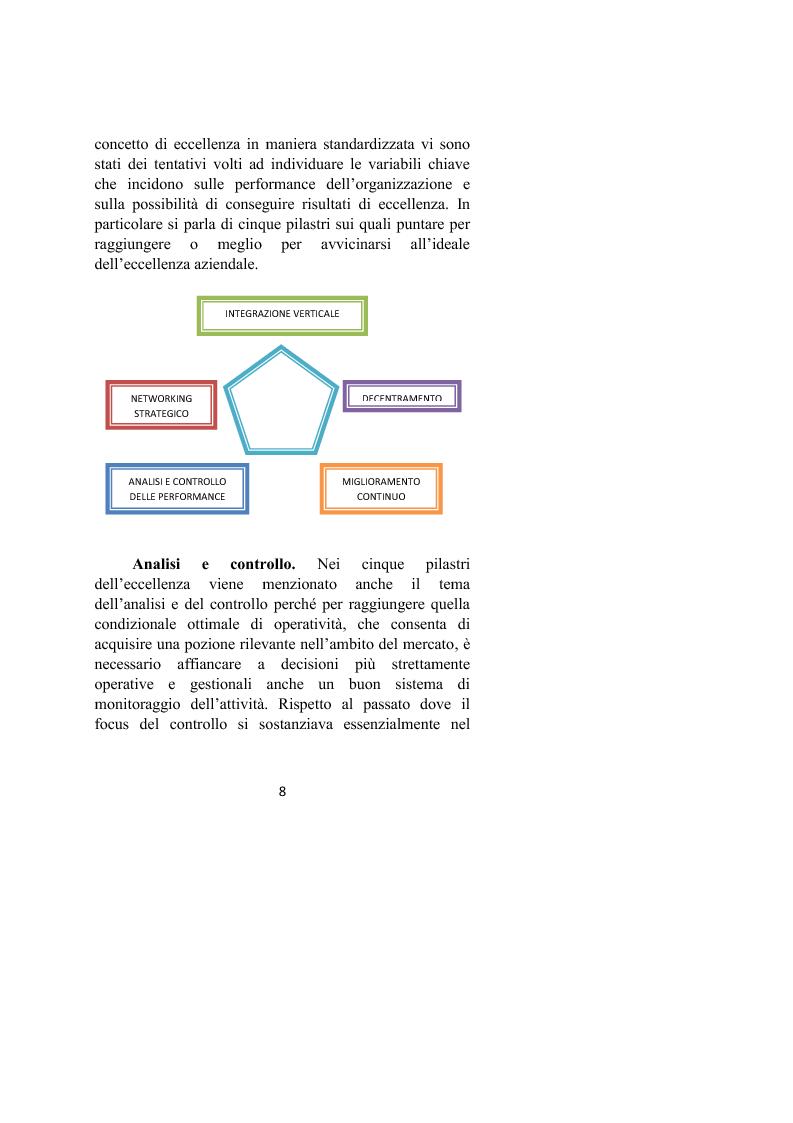 Anteprima della tesi: Il controllo dei processi aziendali: l'eccellenza operativa, Pagina 6