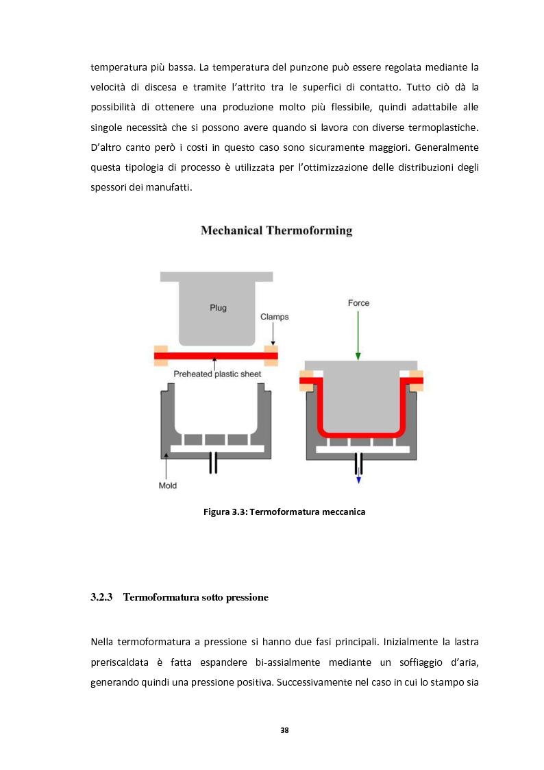 Anteprima della tesi: La simulazione del processo di termoformatura per materiali compositi fibrorinforzati a matrice termoplastica, Pagina 6