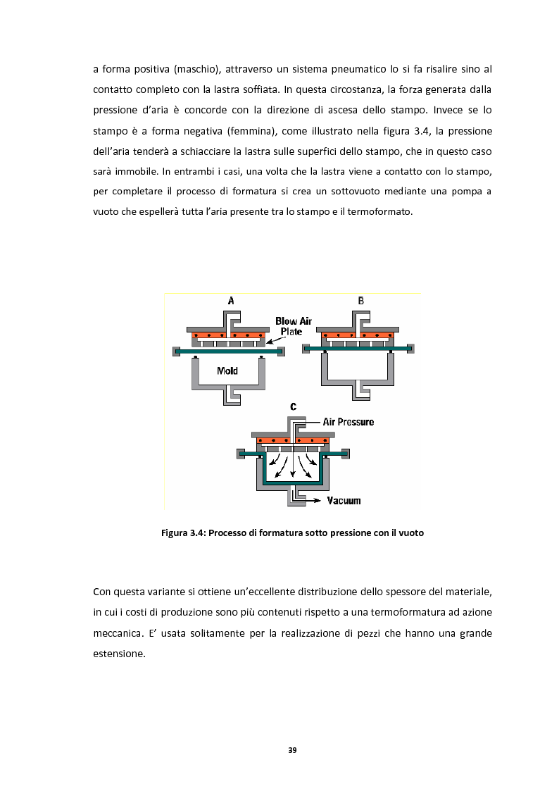 Anteprima della tesi: La simulazione del processo di termoformatura per materiali compositi fibrorinforzati a matrice termoplastica, Pagina 7