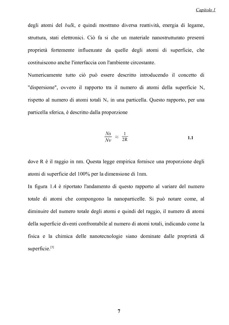 Anteprima della tesi: Preparazione di nanocristalli di semiconduttori come marcatori luminescenti biocompatibili, Pagina 8