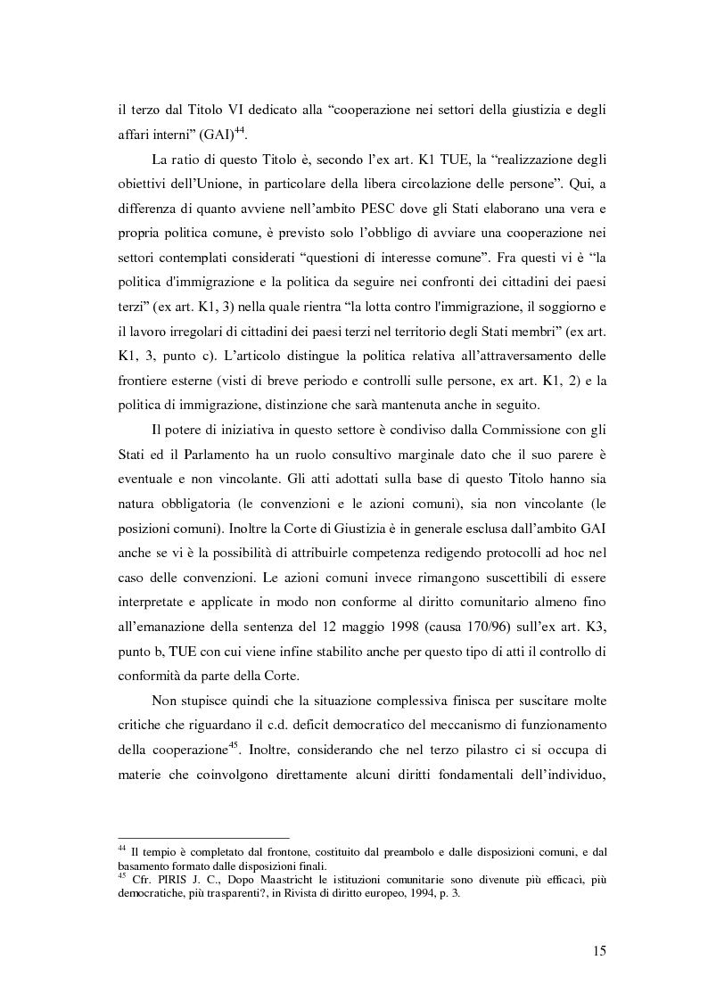 Anteprima della tesi: La Direttiva Rimpatri: Test case della procedura di codecisione in materia di immigrazione, Pagina 16
