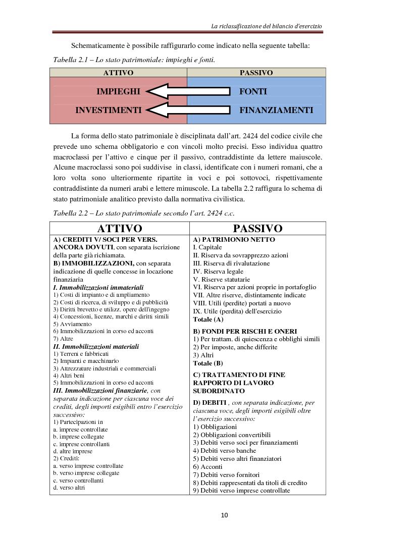 Anteprima della tesi: L'analisi per indici nella determinazione del rating bancario, Pagina 3