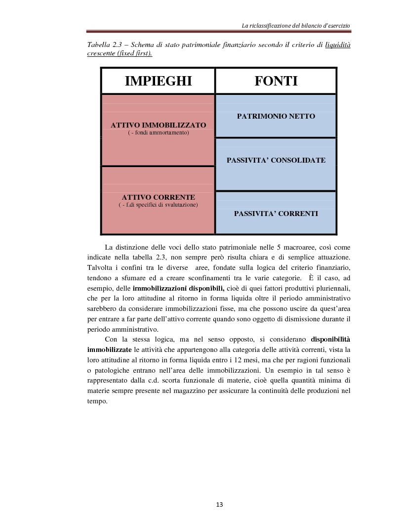 Anteprima della tesi: L'analisi per indici nella determinazione del rating bancario, Pagina 6