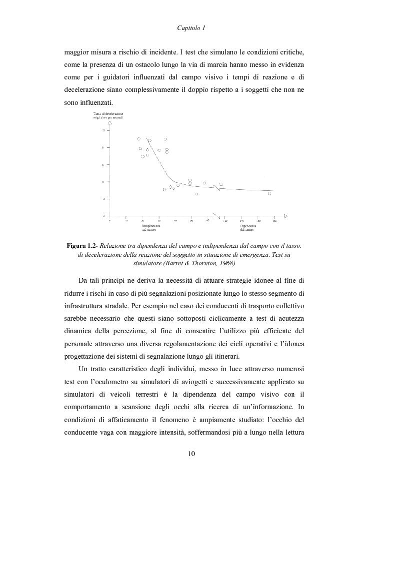 Anteprima della tesi: Lo studio dell'affaticamento e gli effetti sulla percezione visiva di un conducente alla guida attraverso applicazioni sul campo e con l'utilizzo del simulatore., Pagina 11