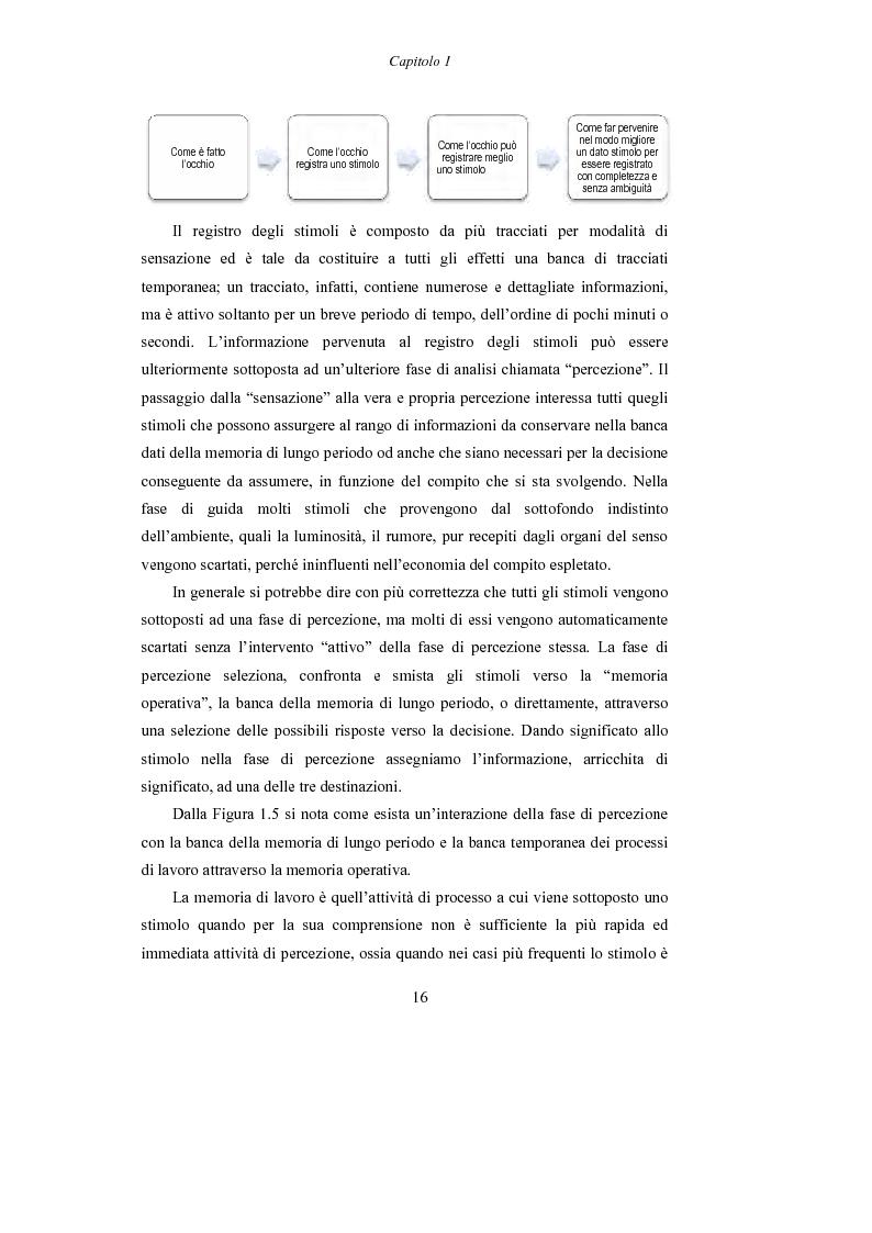 Anteprima della tesi: Lo studio dell'affaticamento e gli effetti sulla percezione visiva di un conducente alla guida attraverso applicazioni sul campo e con l'utilizzo del simulatore., Pagina 17
