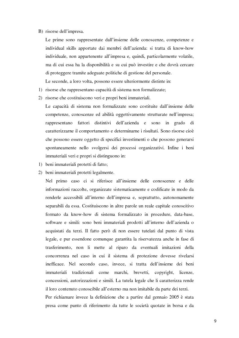 Anteprima della tesi: La quotazione in borsa delle SGR. Analisi e prospettive., Pagina 10
