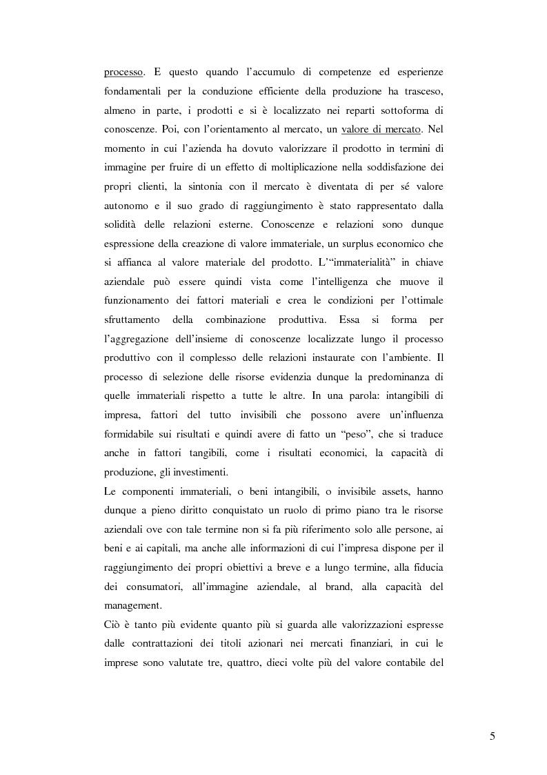 Anteprima della tesi: La quotazione in borsa delle SGR. Analisi e prospettive., Pagina 6