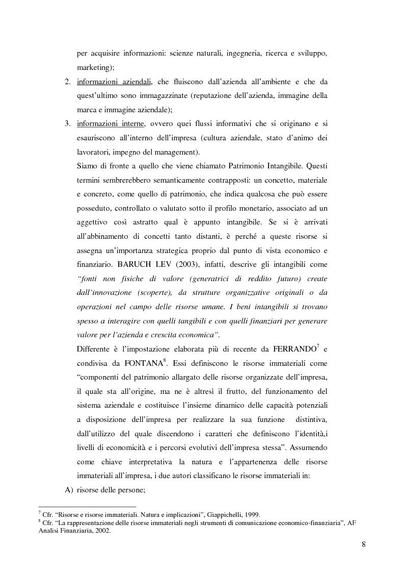 Anteprima della tesi: La quotazione in borsa delle SGR. Analisi e prospettive., Pagina 9