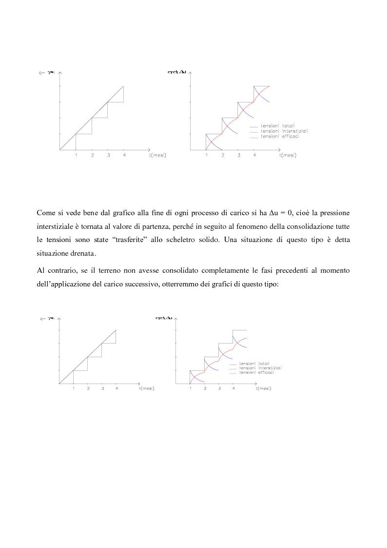 Anteprima della tesi: Caratterizzazione geologica e geotecnica di un sito per la realizzazione di un parco eolico, Pagina 13