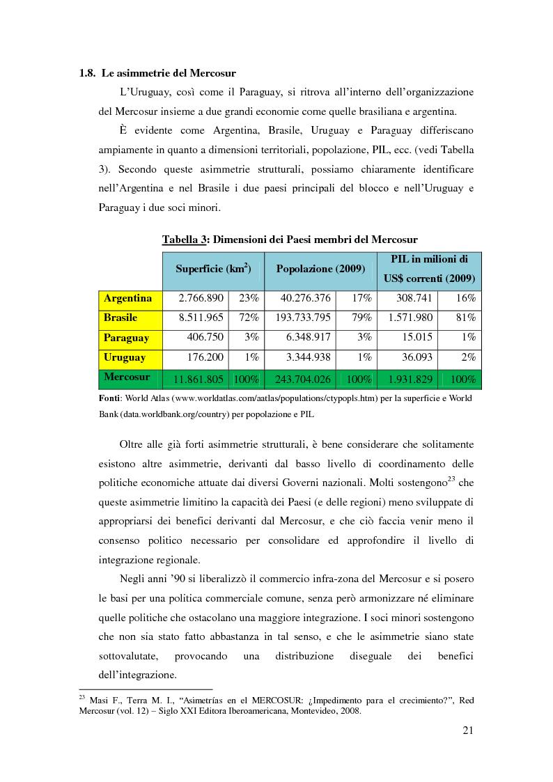 """Estratto dalla tesi: Barriere non tariffarie ed altre """"imperfezioni"""" del Mercosur: implicazioni per l'Uruguay"""