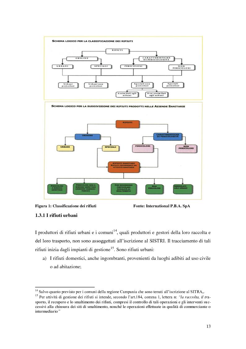 Anteprima della tesi: L'implementazione del SISTRI nella tracciabilità dei rifiuti: vantaggi e criticità, Pagina 11