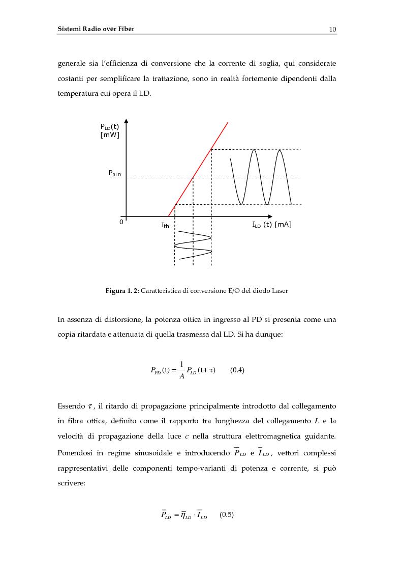 Anteprima della tesi: Determinazione delle caratteristiche fisiche di laser a semiconduttore a partire da modelli teorici e misure sperimentali, Pagina 11