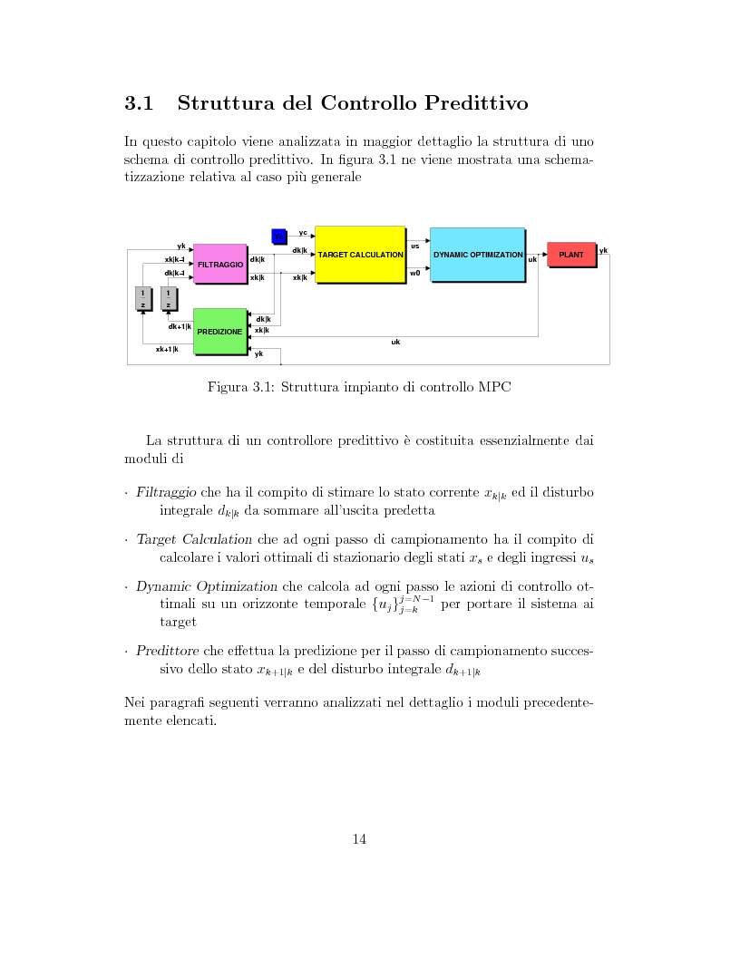 Anteprima della tesi: Prestazione di diverse tipologie di controllori predittivi per processi lineari multivariabili vincolati, Pagina 14