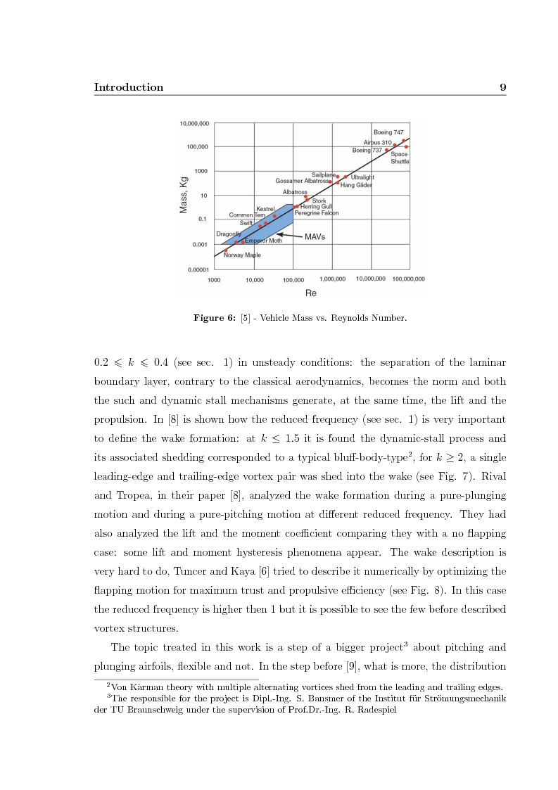 Anteprima della tesi: Force measurements and cross-flow estimation on a flapping bird-like airfoil, Pagina 6