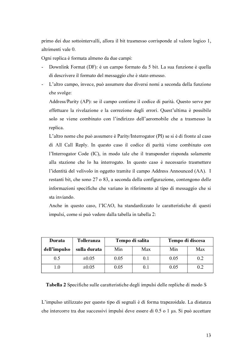 Anteprima della tesi: Valutazione sperimentale e simulativa per un ricevitore di segnali di modo S, Pagina 11