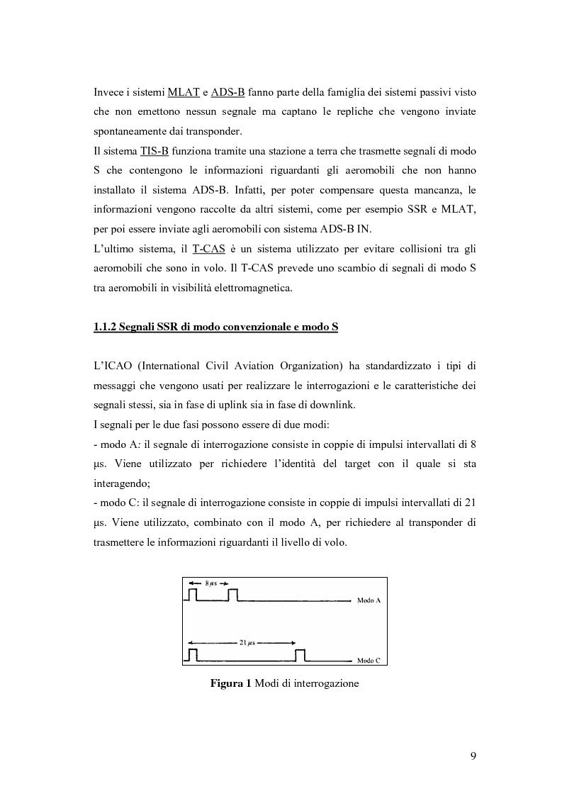 Anteprima della tesi: Valutazione sperimentale e simulativa per un ricevitore di segnali di modo S, Pagina 7