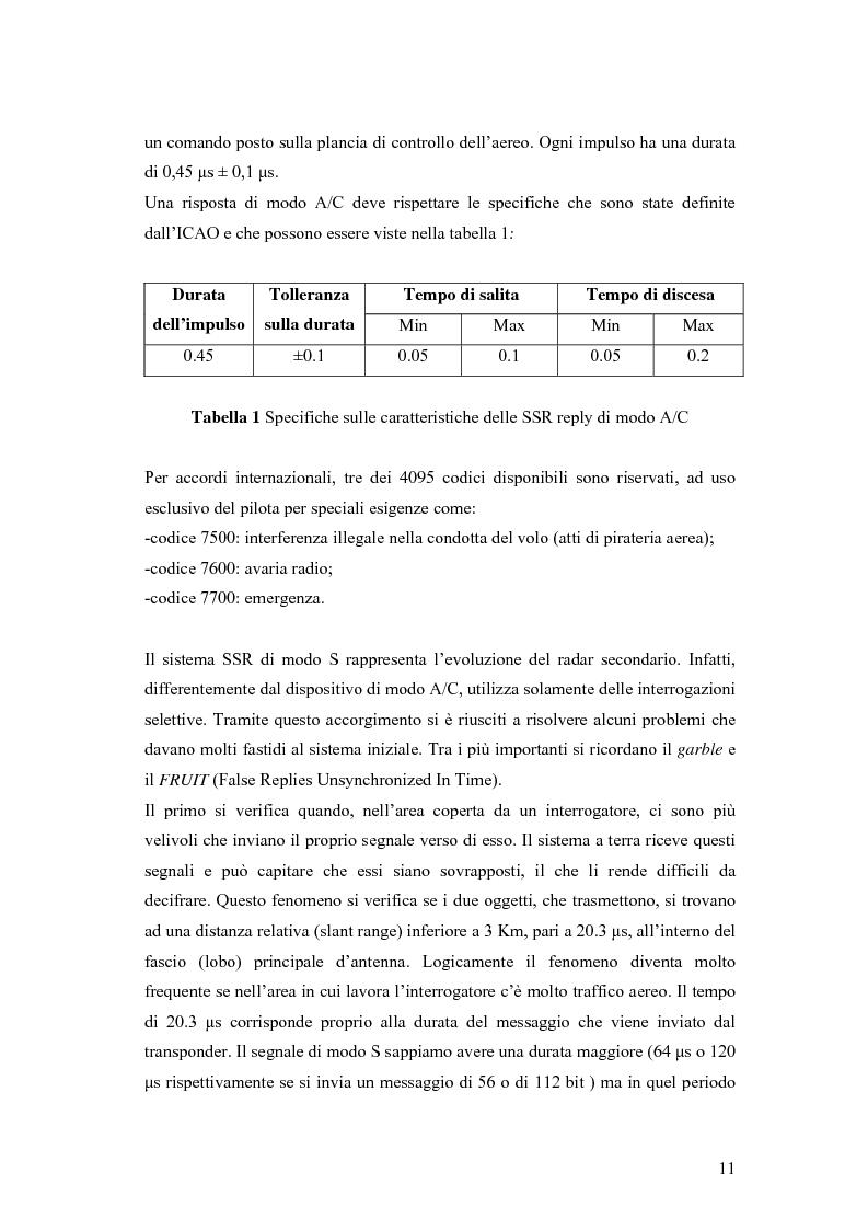 Anteprima della tesi: Valutazione sperimentale e simulativa per un ricevitore di segnali di modo S, Pagina 9