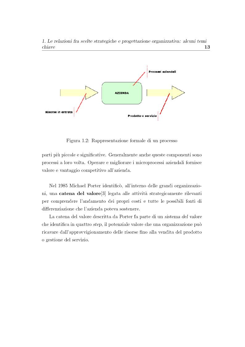 Anteprima della tesi: Scelte strategiche, sistemi informatici e collaborative network - Comportamenti organizzativi emergenti nel processo di gestione del cliente di una multi-utility, Pagina 6