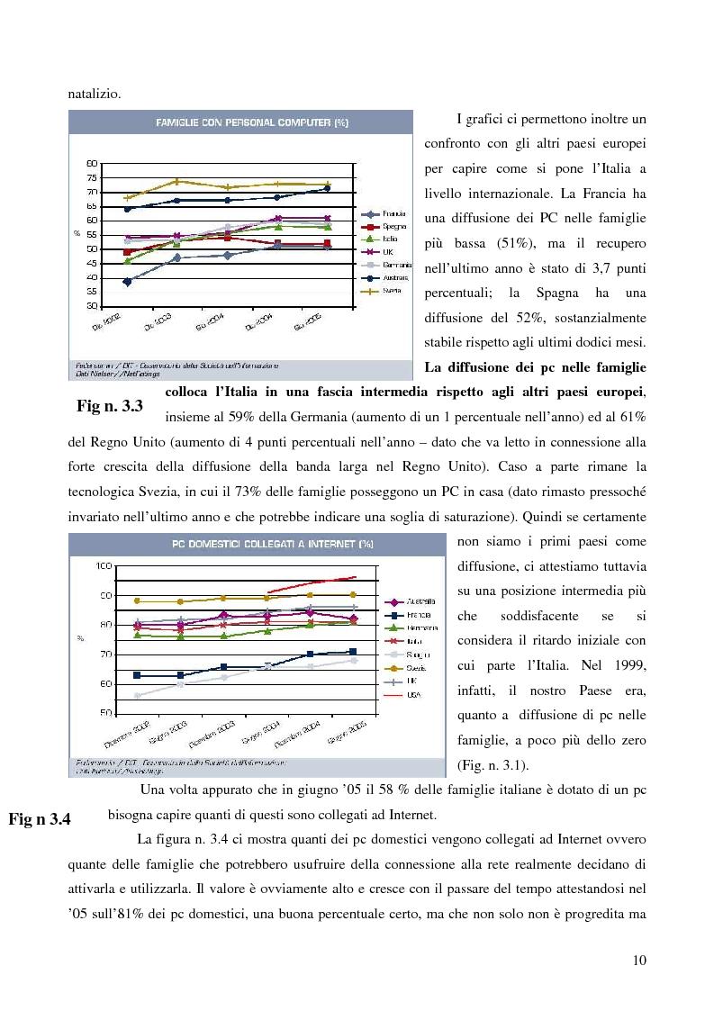 Anteprima della tesi: Internet e gli italiani: il rapporto con la rete di cittadini e imprese, Pagina 5