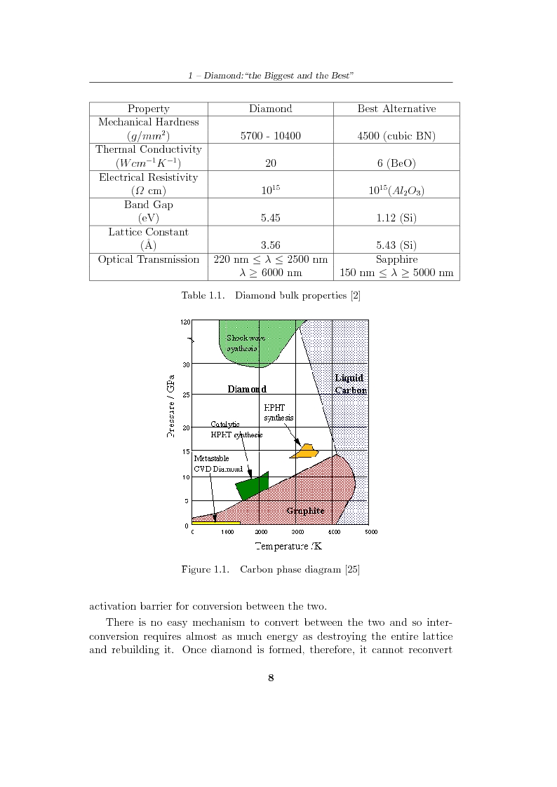 Anteprima della tesi: Study and characterization of diamond surface for biosensoring applications, Pagina 5