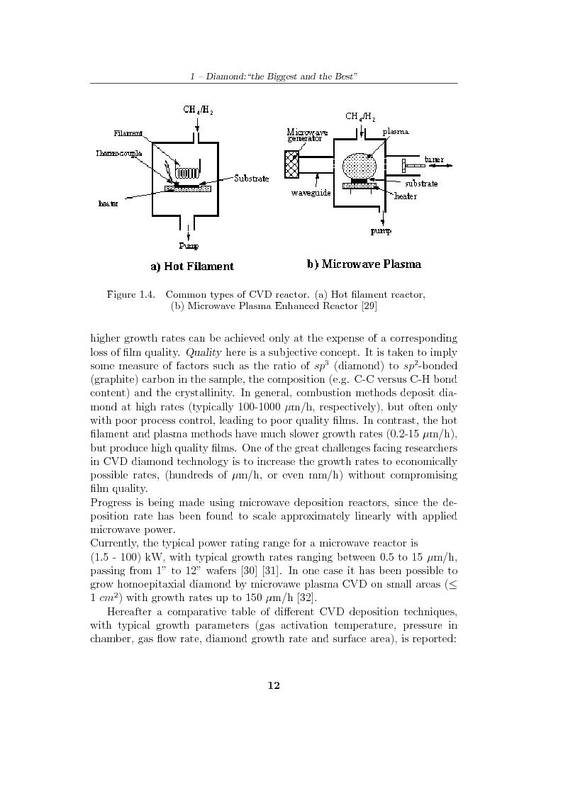 Anteprima della tesi: Study and characterization of diamond surface for biosensoring applications, Pagina 9