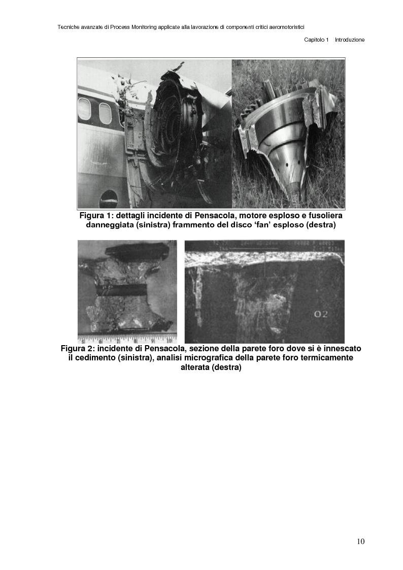 Anteprima della tesi: Tecniche avanzate di process monitoring applicate alla lavorazione di componenti critici aeromotoristici, Pagina 4