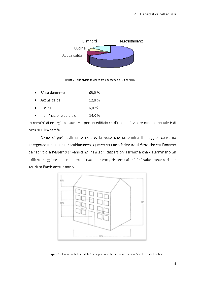 Anteprima della tesi: Analisi energetica di una struttura attraverso il confronto di tre programmi di calcolo: TRNSYS, TAS, DOCET, Pagina 9