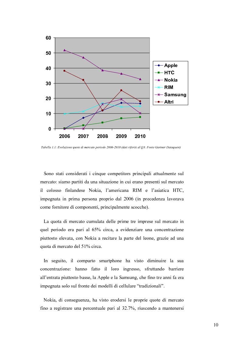 Anteprima della tesi: Il mercato italiano della telefonia mobile: analisi empirica del segmento smartphone tramite la metodologia dei prezzi edonici, Pagina 6