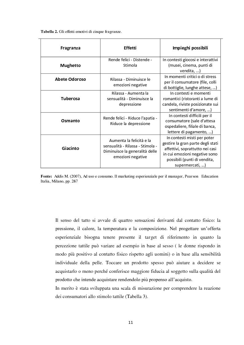 Anteprima della tesi: Il marketing esperienziale, Pagina 8