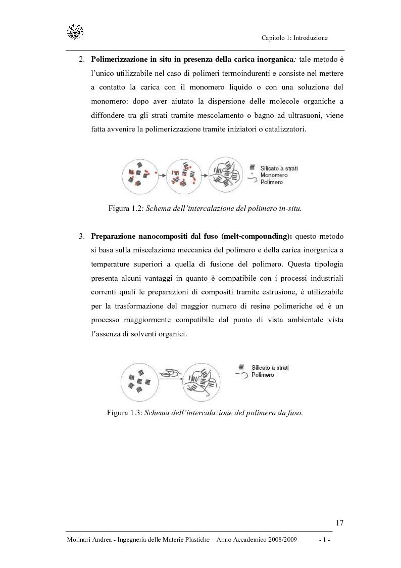 Anteprima della tesi: Studio delle proprietà dinamico-meccaniche di nanocompositi polimerici, Pagina 5
