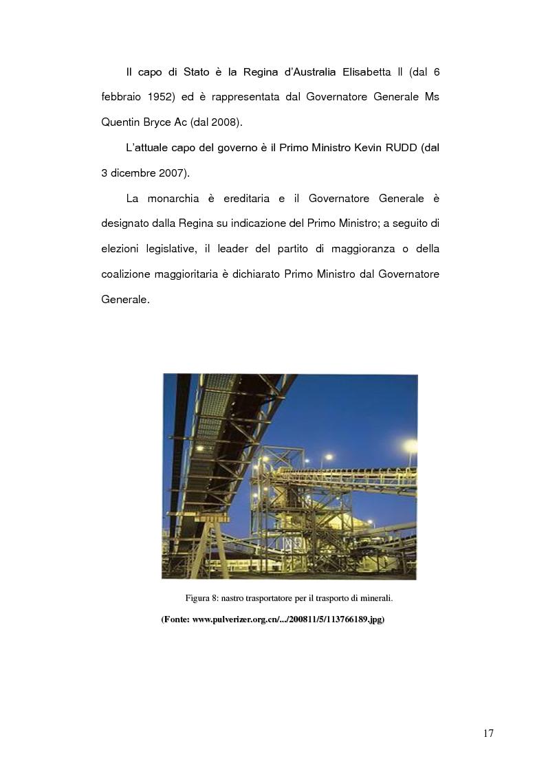 Anteprima della tesi: Risorse energetiche nel Sud Australia: i progetti di sviluppo geopolitico, Pagina 7