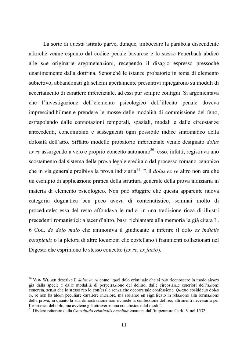 Anteprima della tesi: Dolus in re ipsa, Pagina 12
