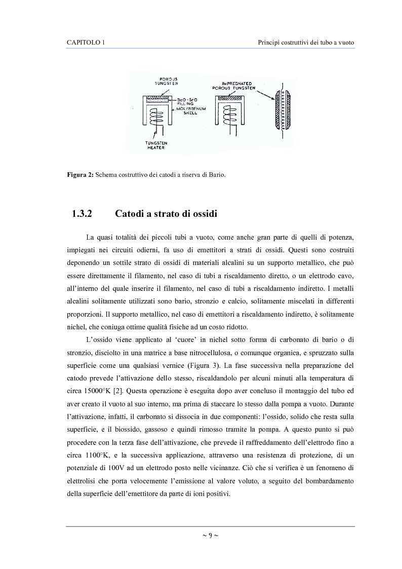 Anteprima della tesi: Caratterizzazione, modelling e studio del rumore di valvole termoioniche per applicazioni audio, Pagina 10