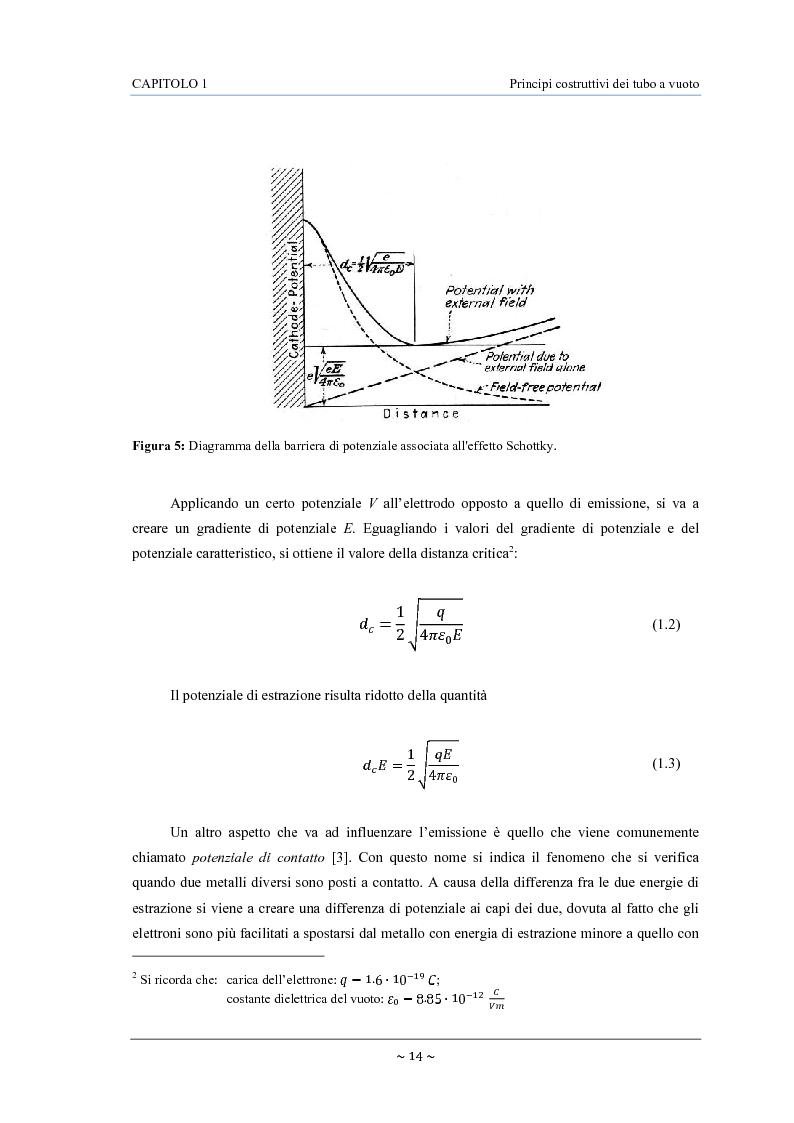 Anteprima della tesi: Caratterizzazione, modelling e studio del rumore di valvole termoioniche per applicazioni audio, Pagina 15