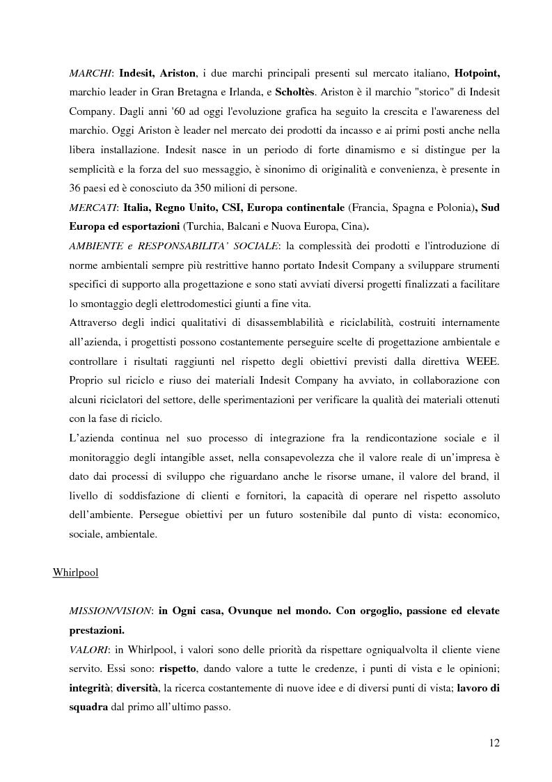 Anteprima della tesi: Il trade marketing nel settore degli elettrodomestici bianchi: il caso Electrolux, Pagina 10