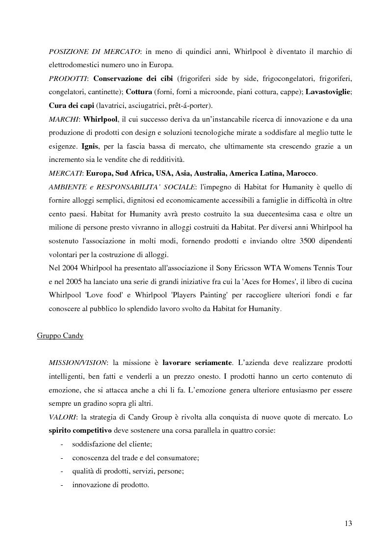 Anteprima della tesi: Il trade marketing nel settore degli elettrodomestici bianchi: il caso Electrolux, Pagina 11