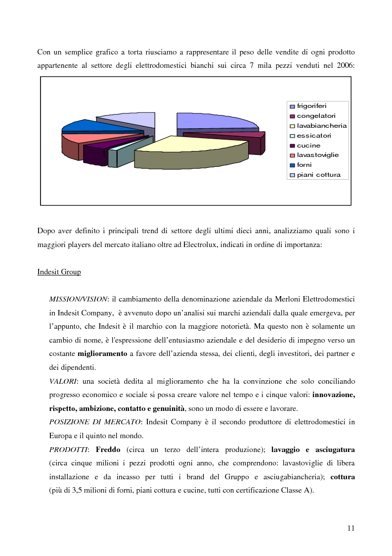 Anteprima della tesi: Il trade marketing nel settore degli elettrodomestici bianchi: il caso Electrolux, Pagina 9