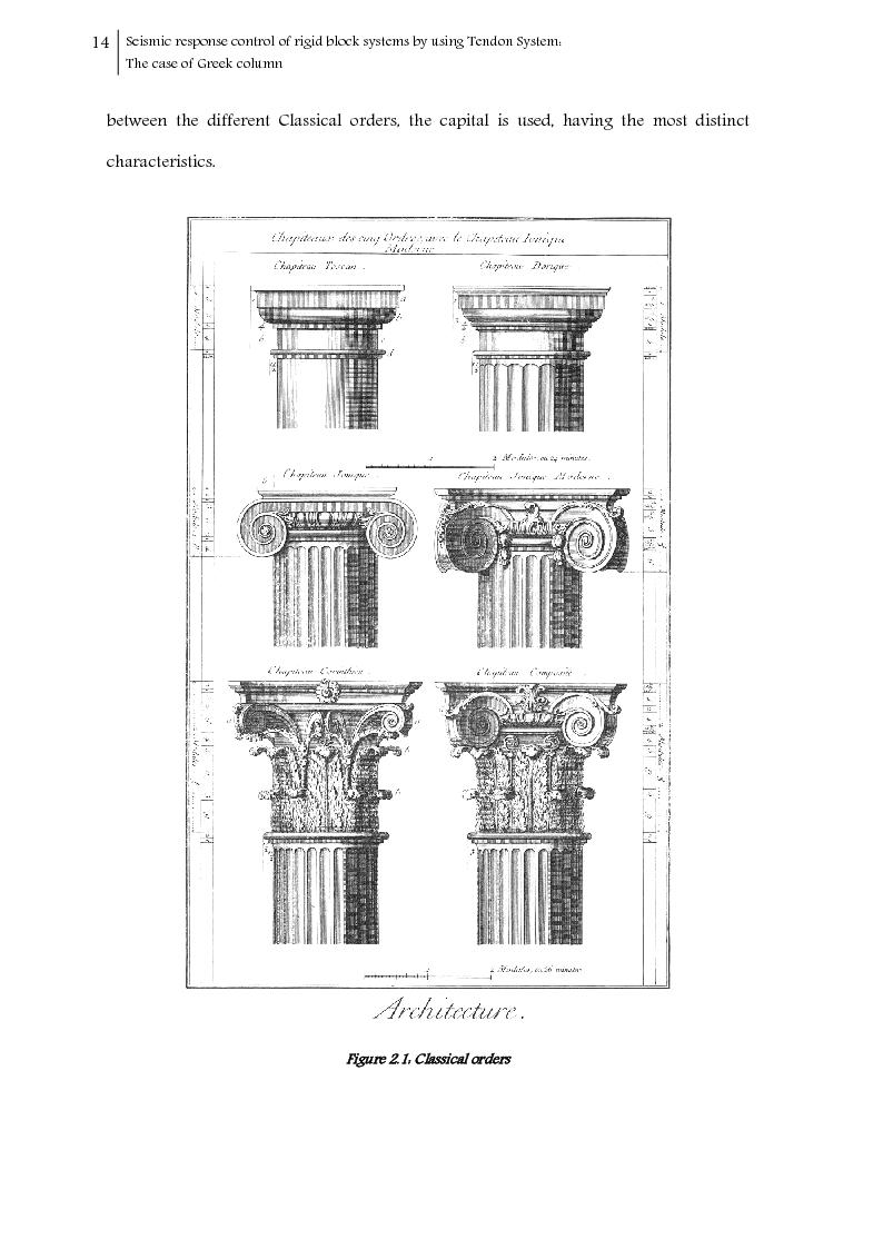 Anteprima della tesi: Seismic response control of rigid block systems by using Tendon System: the case of Greek column, Pagina 15