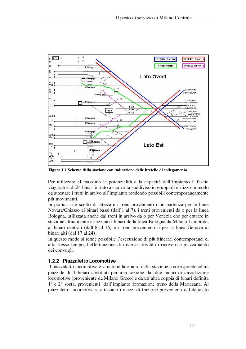 Anteprima della tesi: Programma di esercizio della stazione di Milano Centrale in funzione dell'attivazione dell'innesto della nuova linea Venezia, Pagina 5