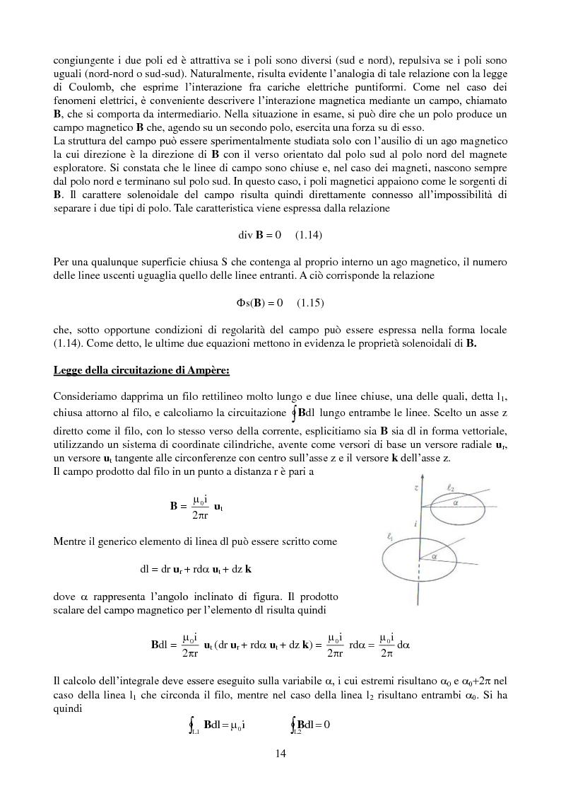Anteprima della tesi: Memristor: teoria e applicazioni, Pagina 10